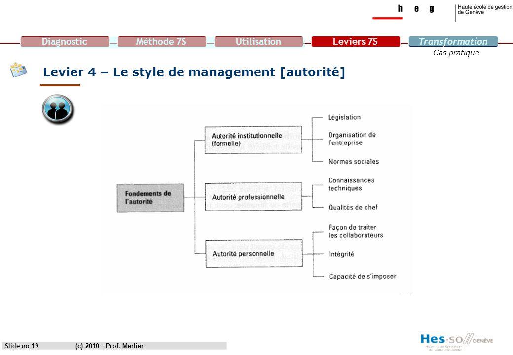 Levier 4 – Le style de management [autorité]